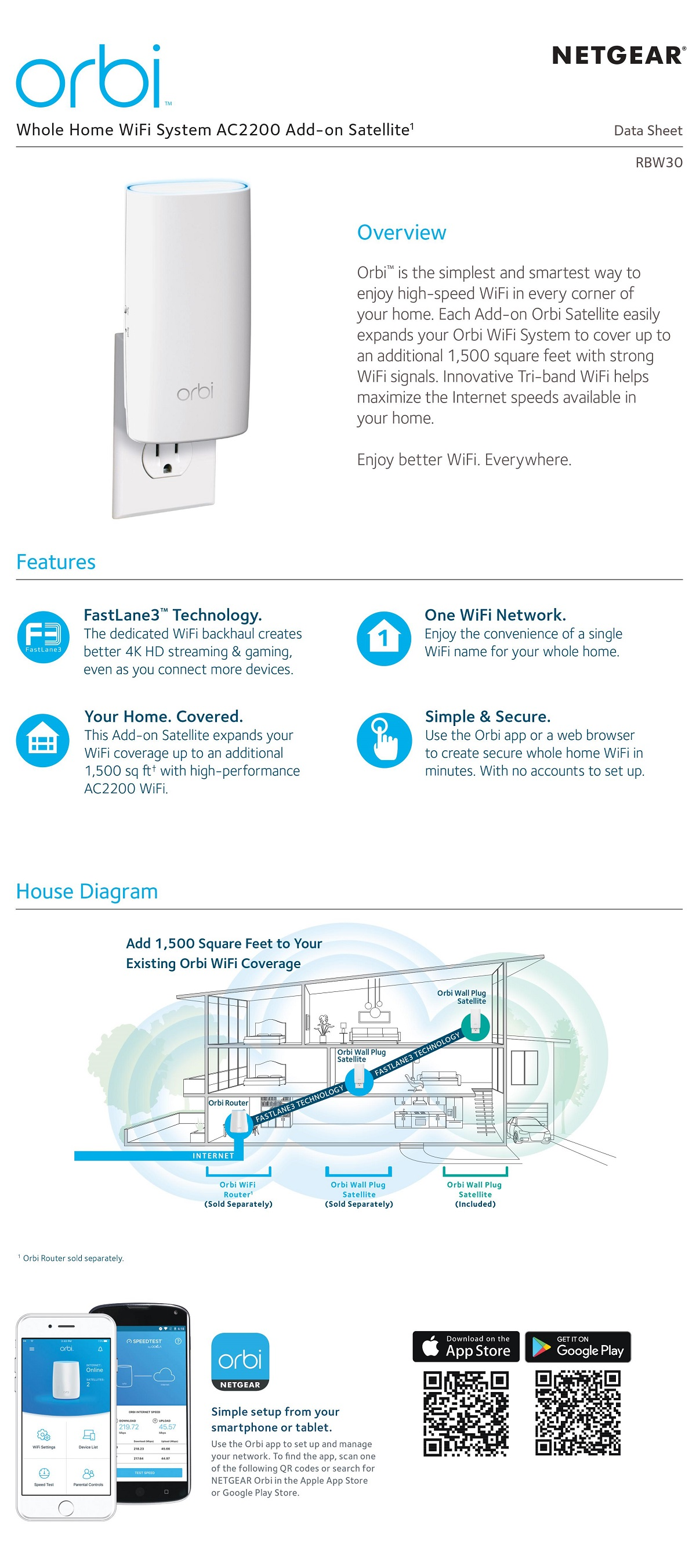 Details about Netgear Orbi RBW30 Wall-Plug Satellite Whole Home WiFi System  AC2200